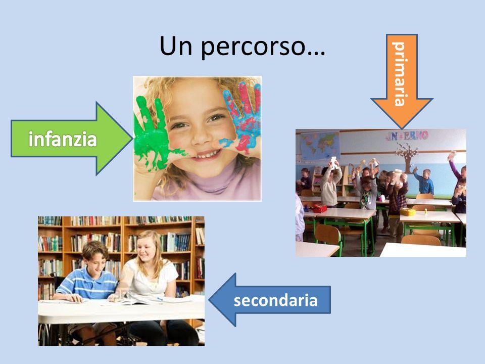 Tutte le informazioni su www.comprensivocassola.gov.it