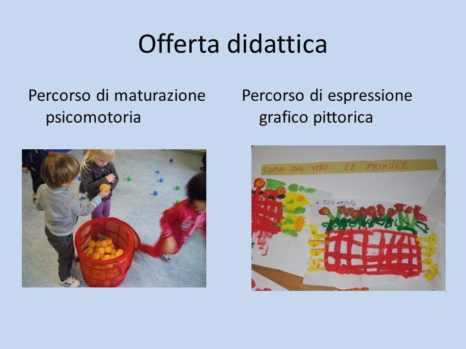 Offerta didattica Percorso di maturazione psicomotoria Percorso di espressione grafico pittorica