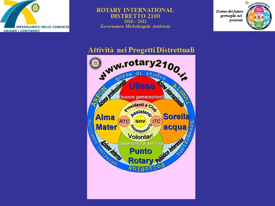 ROTARY INTERNATIONAL DISTRETTO 2100 2010 – 2011 Governatore Michelangelo Ambrosio Attività nei Progetti Distrettuali