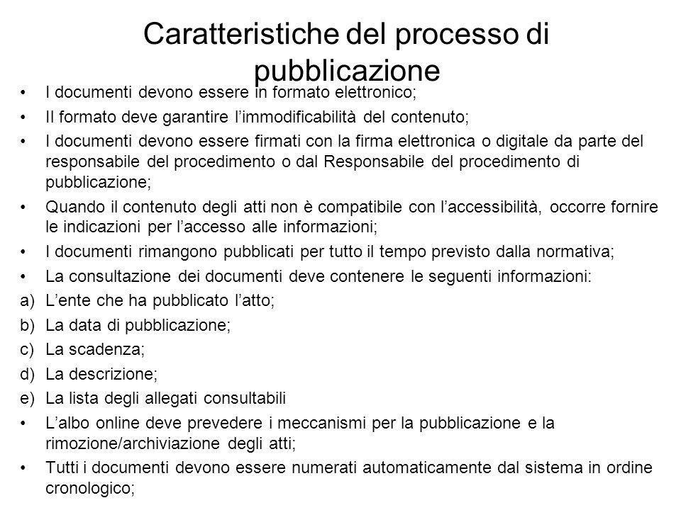 Caratteristiche del processo di pubblicazione I documenti devono essere in formato elettronico; Il formato deve garantire limmodificabilità del conten
