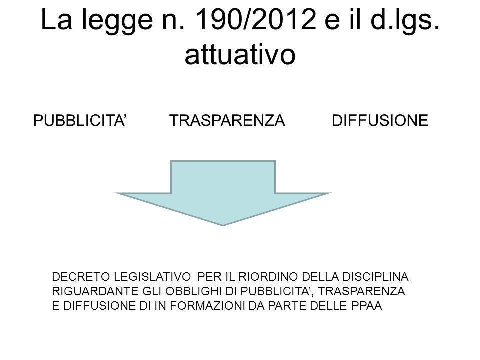 La legge n. 190/2012 e il d.lgs. attuativo PUBBLICITATRASPARENZADIFFUSIONE DECRETO LEGISLATIVO PER IL RIORDINO DELLA DISCIPLINA RIGUARDANTE GLI OBBLIG