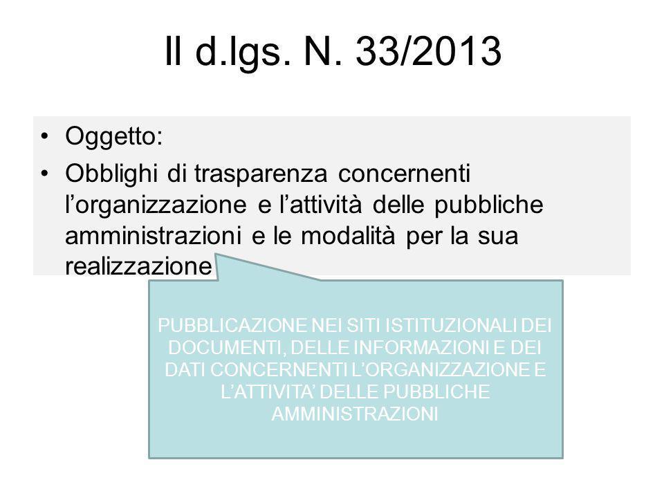 Il d.lgs. N. 33/2013 Oggetto: Obblighi di trasparenza concernenti lorganizzazione e lattività delle pubbliche amministrazioni e le modalità per la sua