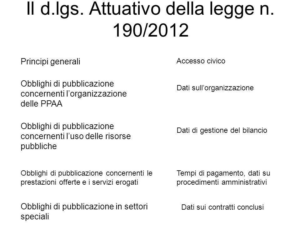 Il d.lgs. Attuativo della legge n. 190/2012 Principi generali Obblighi di pubblicazione concernenti lorganizzazione delle PPAA Obblighi di pubblicazio