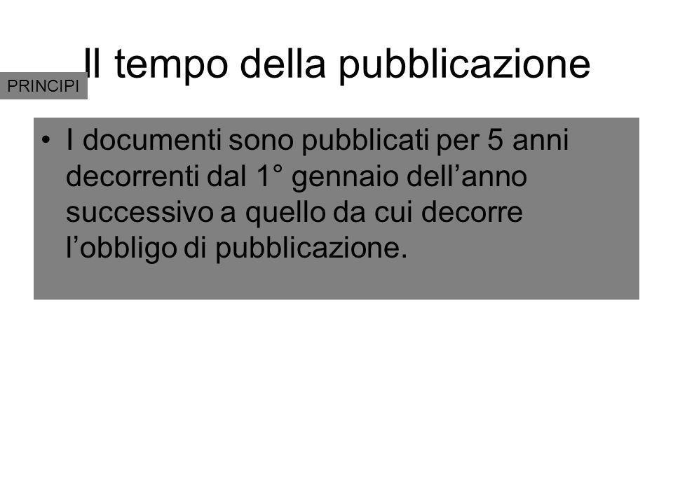 Il tempo della pubblicazione I documenti sono pubblicati per 5 anni decorrenti dal 1° gennaio dellanno successivo a quello da cui decorre lobbligo di pubblicazione.