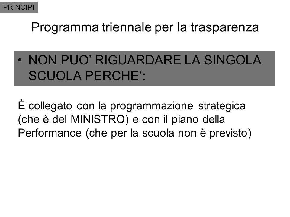 Programma triennale per la trasparenza NON PUO RIGUARDARE LA SINGOLA SCUOLA PERCHE: È collegato con la programmazione strategica (che è del MINISTRO)