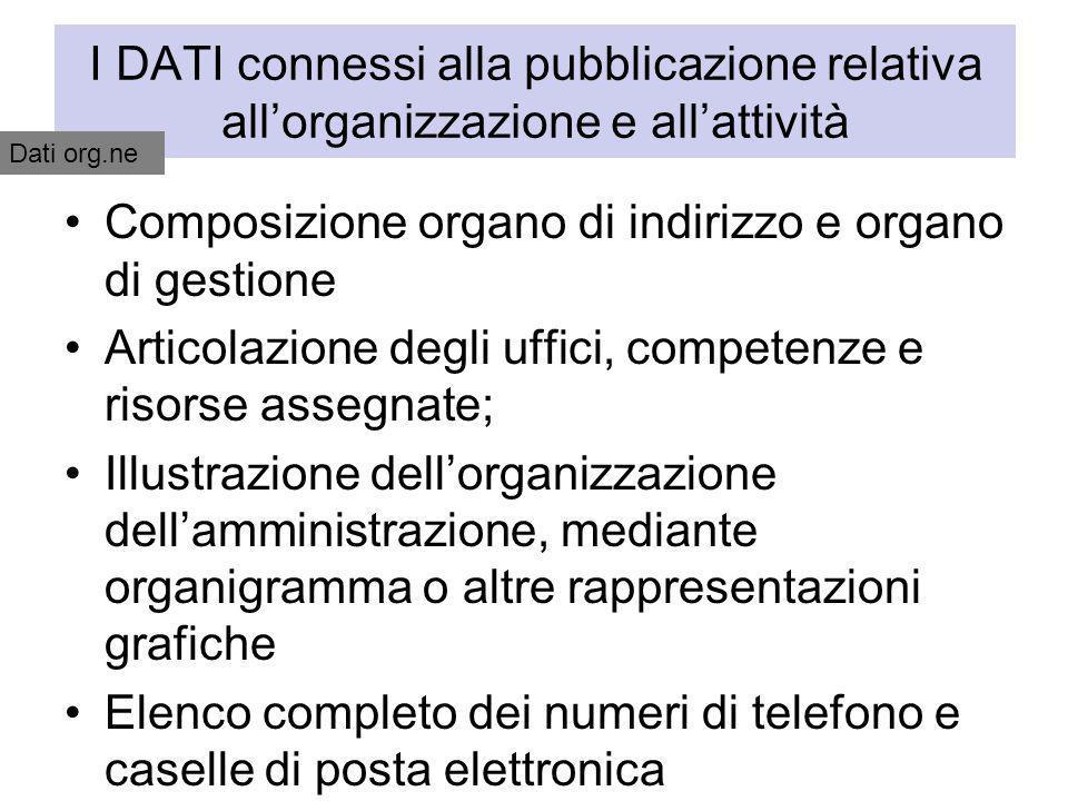 I DATI connessi alla pubblicazione relativa allorganizzazione e allattività Composizione organo di indirizzo e organo di gestione Articolazione degli