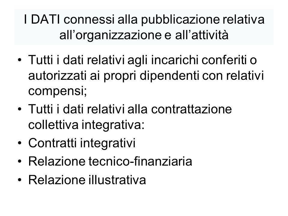 I DATI connessi alla pubblicazione relativa allorganizzazione e allattività Tutti i dati relativi agli incarichi conferiti o autorizzati ai propri dip