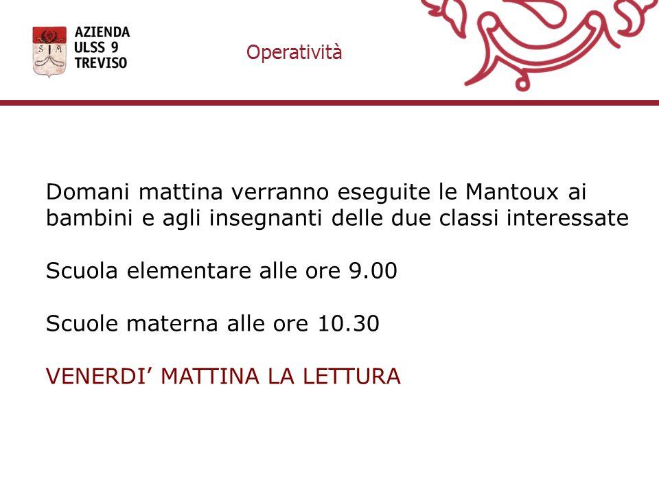Domani mattina verranno eseguite le Mantoux ai bambini e agli insegnanti delle due classi interessate Scuola elementare alle ore 9.00 Scuole materna a
