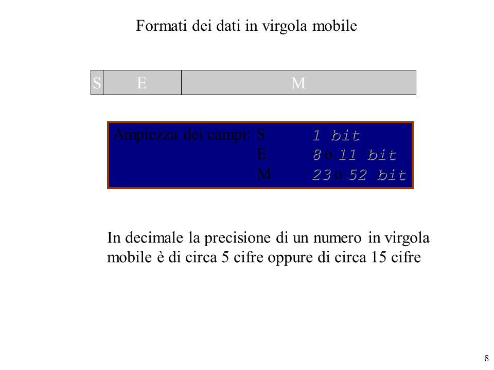8 SEM Formati dei dati in virgola mobile 1 bit Ampiezza dei campi: S 1 bit 811 bit E 8 o 11 bit 2352 bit M 23 o 52 bit In decimale la precisione di un numero in virgola mobile è di circa 5 cifre oppure di circa 15 cifre