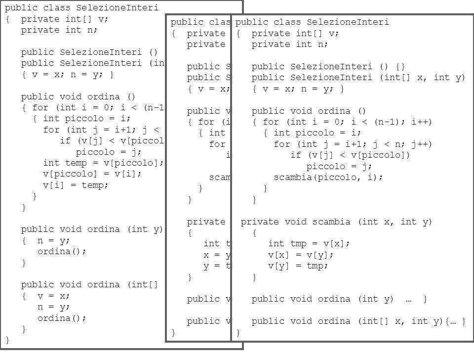 public class SelezioneInteri { private int[] v; private int n; public SelezioneInteri () {} public SelezioneInteri (int[] x, int y) { v = x; n = y; } public void ordina () { for (int i = 0; i < (n-1); i++) { int piccolo = i; for (int j = i+1; j < n; j++) if (v[j] < v[piccolo]) piccolo = j; int temp = v[piccolo]; v[piccolo] = v[i]; v[i] = temp; } public void ordina (int y) { n = y; ordina(); } public void ordina (int[] x, int y) { v = x; n = y; ordina(); } public class SelezioneInteri { private int[] v; private int n; public SelezioneInteri () {} public SelezioneInteri (int[] x, int y) { v = x; n = y; } public void ordina () { for (int i = 0; i < (n-1); i++) { int piccolo = i; for (int j = i+1; j < n; j++) if (v[j] < v[piccolo]) piccolo = j; scambia(v[piccolo], v[i]); } private void scambia (int x, int y) { int tmp = x; x = y; y = tmp; } public void ordina (int y) … } public void ordina (int[] x, int y){… } } public class SelezioneInteri { private int[] v; private int n; public SelezioneInteri () {} public SelezioneInteri (int[] x, int y) { v = x; n = y; } public void ordina () { for (int i = 0; i < (n-1); i++) { int piccolo = i; for (int j = i+1; j < n; j++) if (v[j] < v[piccolo]) piccolo = j; scambia(piccolo, i); } private void scambia (int x, int y) { int tmp = v[x]; v[x] = v[y]; v[y] = tmp; } public void ordina (int y) … } public void ordina (int[] x, int y){… } }