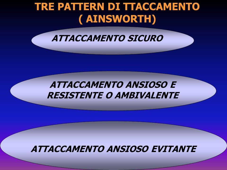 TRE PATTERN DI TTACCAMENTO ( AINSWORTH) ATTACCAMENTO SICURO ATTACCAMENTO ANSIOSO E RESISTENTE O AMBIVALENTE ATTACCAMENTO ANSIOSO EVITANTE