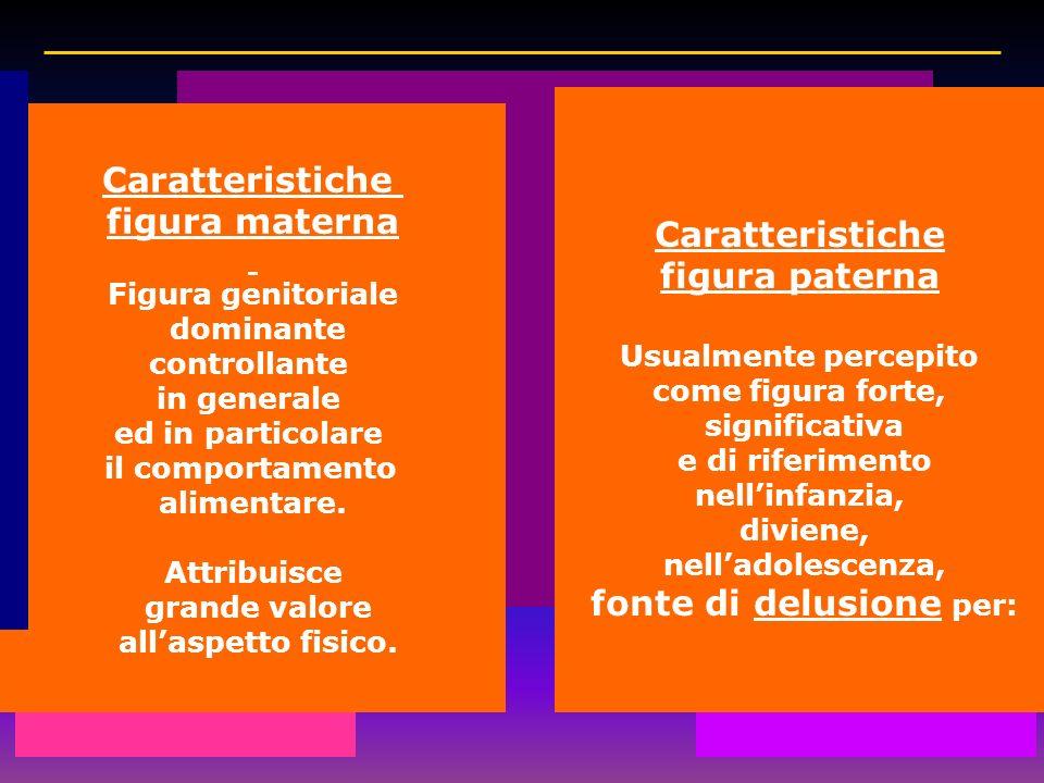 Caratteristiche figura materna Figura genitoriale dominante controllante in generale ed in particolare il comportamento alimentare. Attribuisce grande