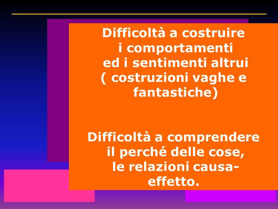Difficoltà a costruire i comportamenti ed i sentimenti altrui ( costruzioni vaghe e fantastiche) Difficoltà a comprendere il perché delle cose, le rel