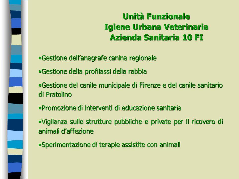 Unità Funzionale Igiene Urbana Veterinaria Azienda Sanitaria 10 FI Gestione dellanagrafe canina regionaleGestione dellanagrafe canina regionale Gestio