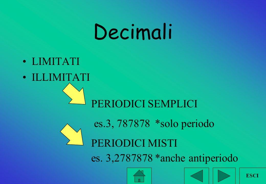 Tutte le frazioni non apparenti si trasformano in numeri decimali.
