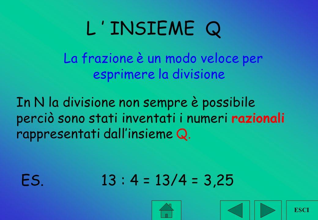 SOMMARIO Le frazioni I problemi con le frazioni \ Concetto Concetto \ tipi e valoretipi e valore \ decimalidecimali