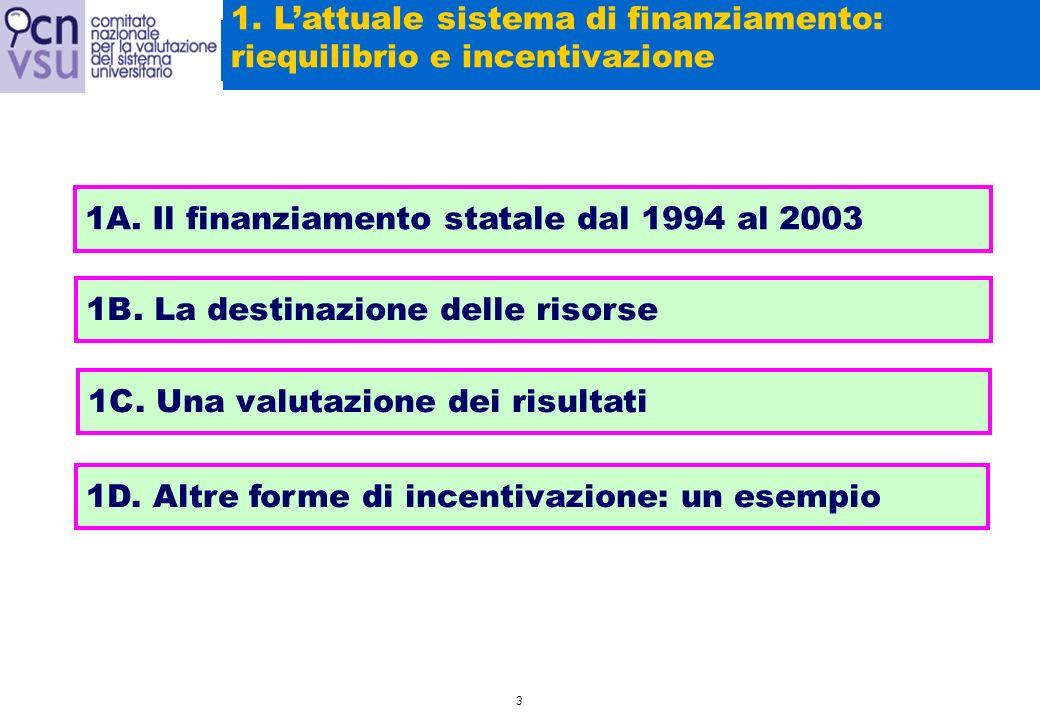 4 Le principali fonti di finanziamento delle università statali 2002-03 1A.