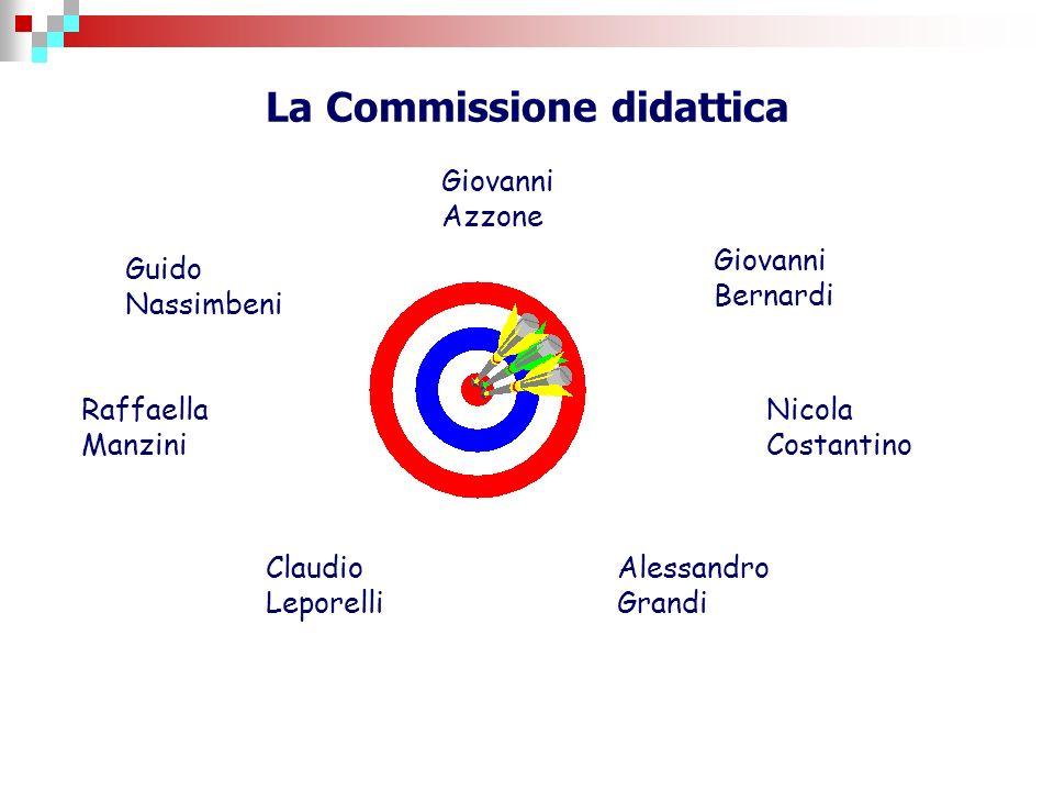 La Commissione didattica Giovanni Azzone Alessandro Grandi Claudio Leporelli Nicola Costantino Raffaella Manzini Giovanni Bernardi Guido Nassimbeni