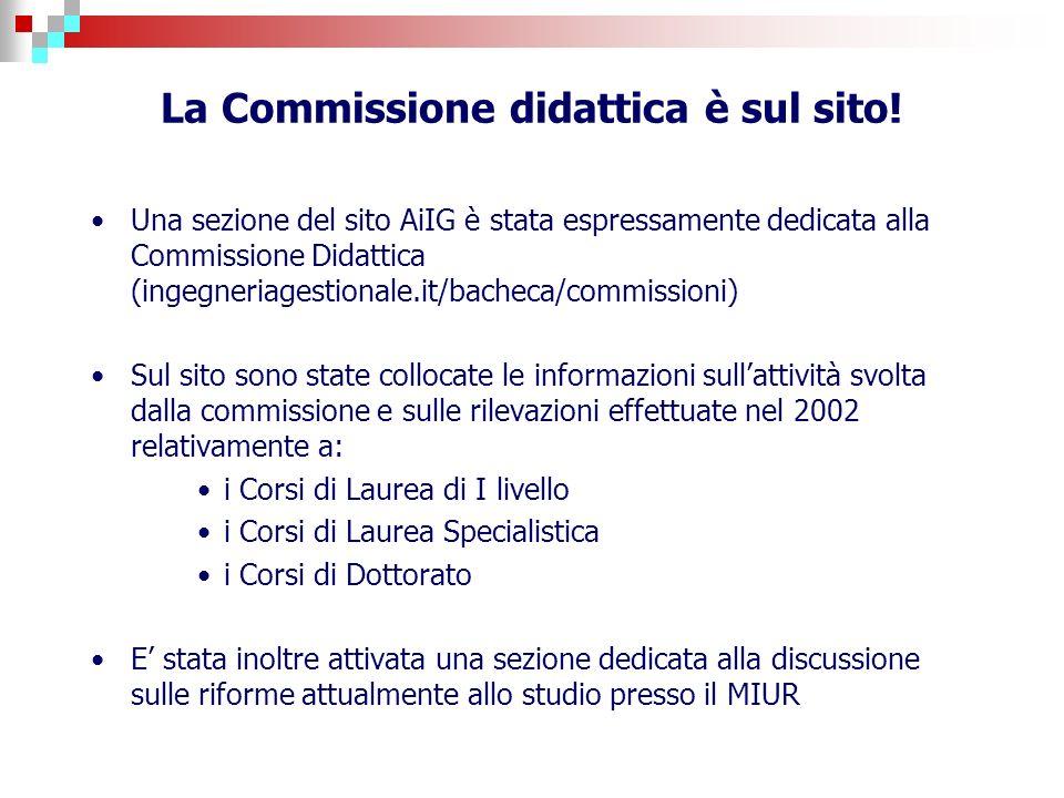 La Commissione didattica è sul sito! Una sezione del sito AiIG è stata espressamente dedicata alla Commissione Didattica (ingegneriagestionale.it/bach