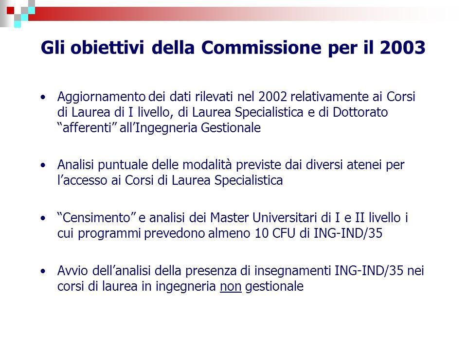 Gli obiettivi della Commissione per il 2003 Aggiornamento dei dati rilevati nel 2002 relativamente ai Corsi di Laurea di I livello, di Laurea Speciali