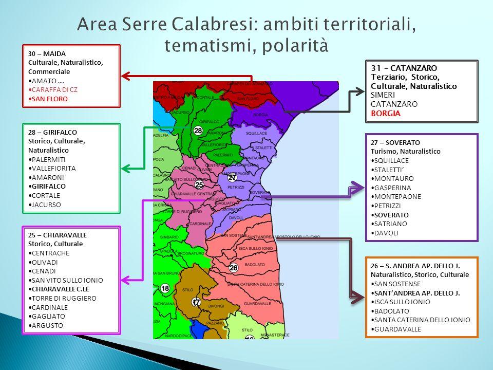 Area Serre Calabresi: ambiti territoriali, tematismi, polarità 27 – SOVERATO Turismo, Naturalistico SQUILLACE STALETTI MONTAURO GASPERINA MONTEPAONE P