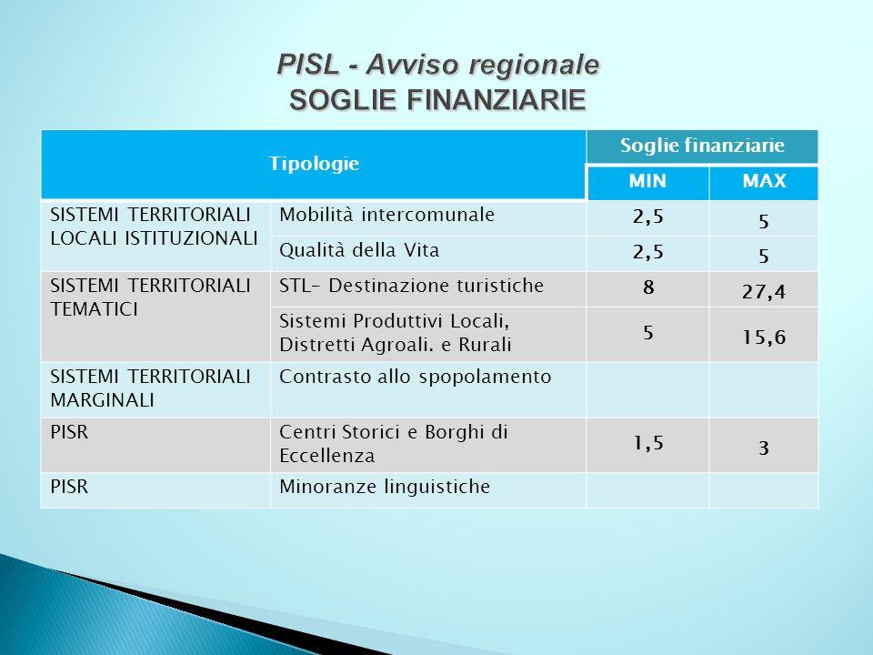 7 PISL - Avviso regionale SISTEMA DELLE PRIORITA PISL: STL– Destinazione turistiche TERRITORI DI SVILUPPO TURISTICO (QUPI, All.