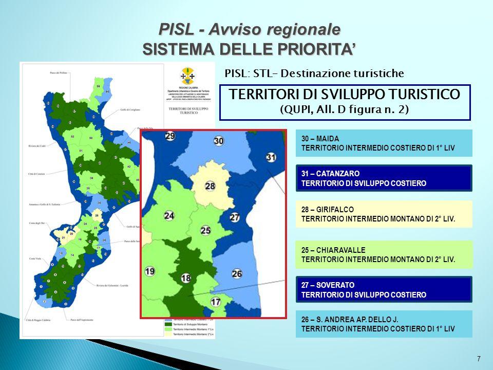 7 PISL - Avviso regionale SISTEMA DELLE PRIORITA PISL: STL– Destinazione turistiche TERRITORI DI SVILUPPO TURISTICO (QUPI, All. D figura n. 2) 28 – GI