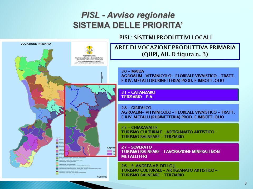 9 PISL - Avviso regionale SISTEMA DELLE PRIORITA PISL: SISTEMI PRODUTTIVI LOCALI AREE DI VOCAZIONE PRODUTTIVA SECONDARIA (QUPI, All.