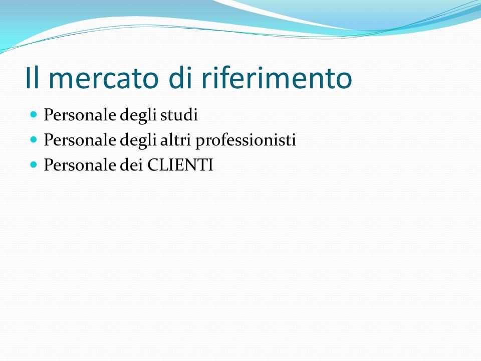 Il mercato di riferimento Personale degli studi Personale degli altri professionisti Personale dei CLIENTI