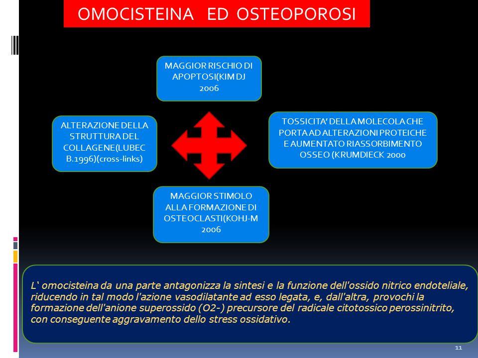 11 OMOCISTEINA ED OSTEOPOROSI Lomocisteina da una parte antagonizza la sintesi e la funzione dell'ossido nitrico endoteliale, riducendo in tal modo l'