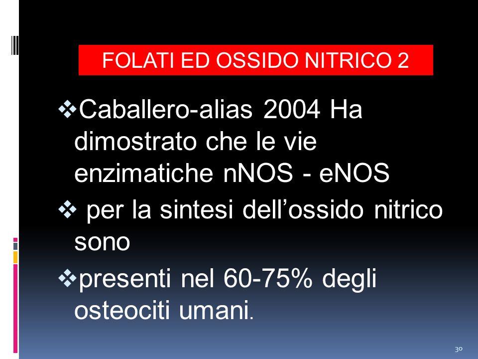 Caballero-alias 2004 Ha dimostrato che le vie enzimatiche nNOS - eNOS per la sintesi dellossido nitrico sono presenti nel 60-75% degli osteociti umani