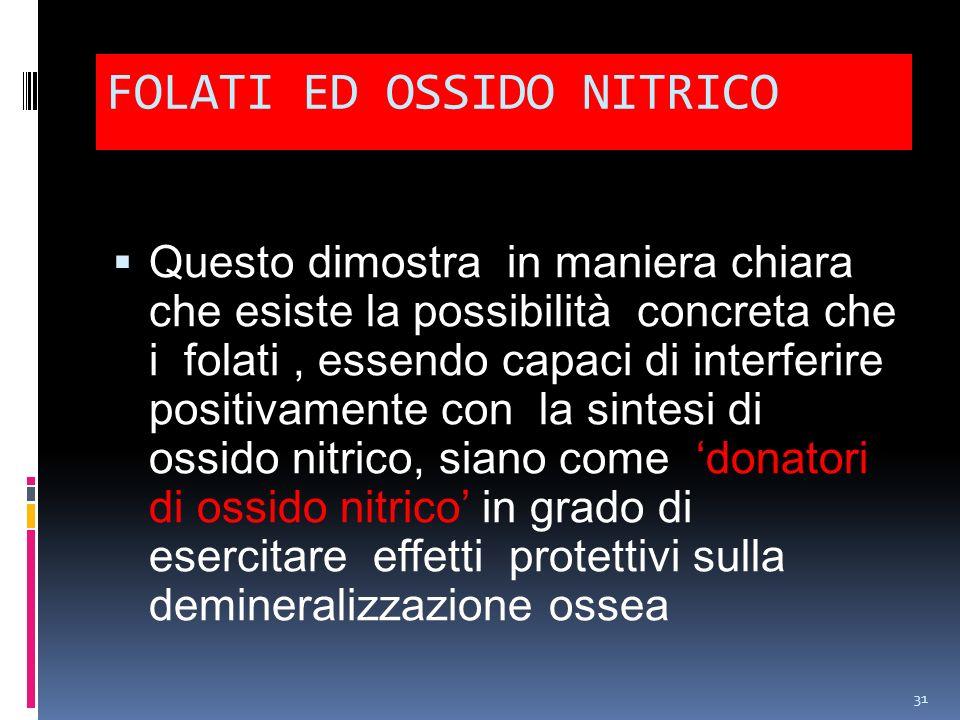 FOLATI ED OSSIDO NITRICO Questo dimostra in maniera chiara che esiste la possibilità concreta che i folati, essendo capaci di interferire positivament
