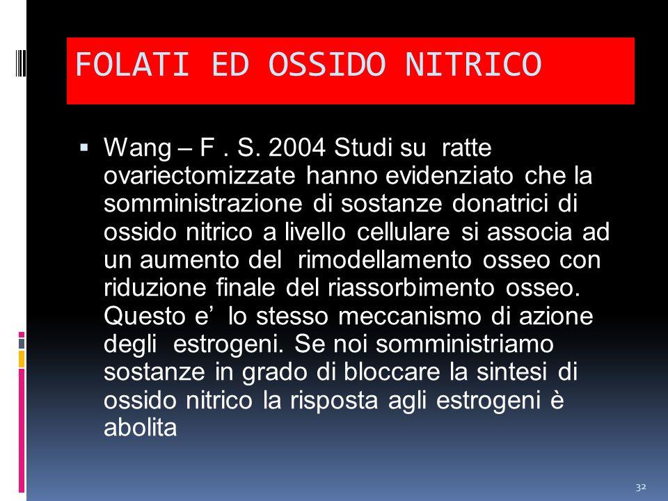FOLATI ED OSSIDO NITRICO Wang – F. S. 2004 Studi su ratte ovariectomizzate hanno evidenziato che la somministrazione di sostanze donatrici di ossido n