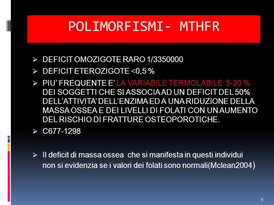 POLIMORFISMI- MTHFR DEFICIT OMOZIGOTE RARO 1/3350000 DEFICIT ETEROZIGOTE <0,5 % PIU FREQUENTE E LA VARIABILE TERMOLABILE 5-20 % DEI SOGGETTI CHE SI AS