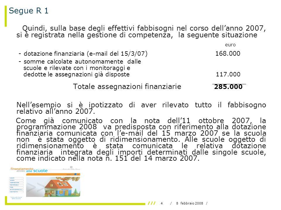 4/ 8 febbraio 2008 / Segue R 1 Quindi, sulla base degli effettivi fabbisogni nel corso dellanno 2007, si è registrata nella gestione di competenza, la seguente situazione euro - dotazione finanziaria (e-mail del 15/3/07 ) 168.000 - somme calcolate autonomamente dalle scuole e rilevate con i monitoraggi e dedotte le assegnazioni già disposte 117.000 Totale assegnazioni finanziarie 285.000 Nellesempio si è ipotizzato di aver rilevato tutto il fabbisogno relativo allanno 2007.