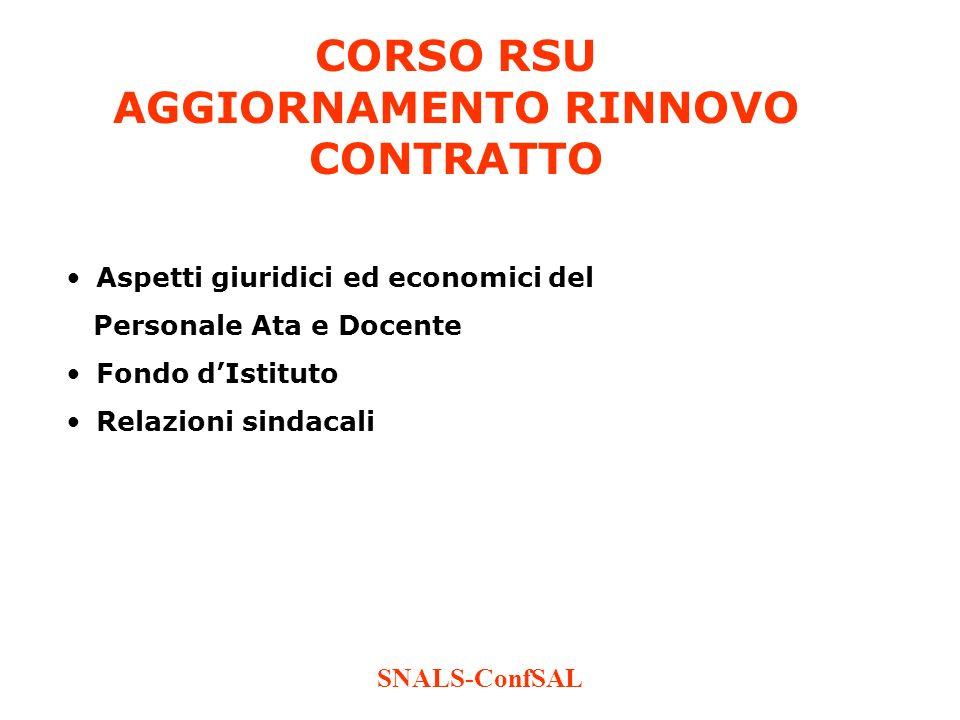 SNALS-ConfSAL CORSO RSU AGGIORNAMENTO RINNOVO CONTRATTO Aspetti giuridici ed economici del Personale Ata e Docente Fondo dIstituto Relazioni sindacali