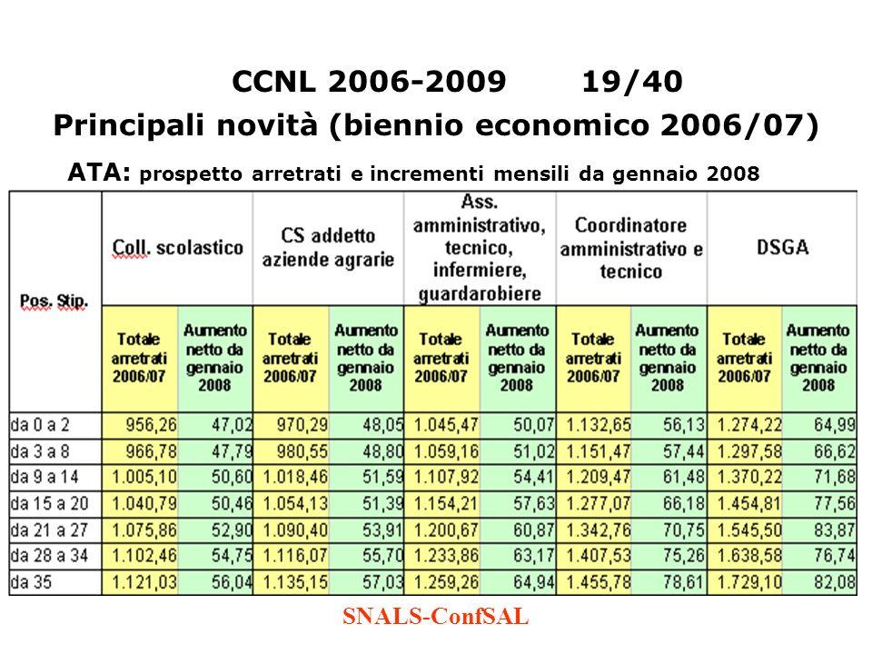 SNALS-ConfSAL CCNL 2006-200919/40 Principali novità (biennio economico 2006/07) ATA: prospetto arretrati e incrementi mensili da gennaio 2008