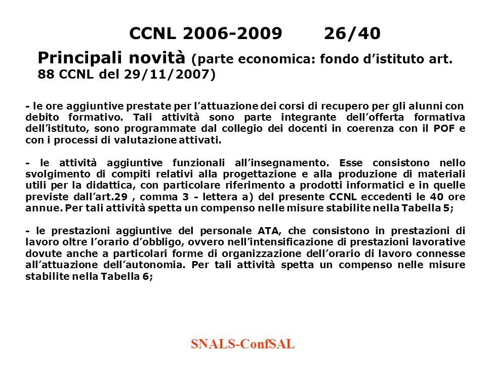 SNALS-ConfSAL CCNL 2006-200926/40 Principali novità (parte economica: fondo distituto art. 88 CCNL del 29/11/2007) - le ore aggiuntive prestate per la
