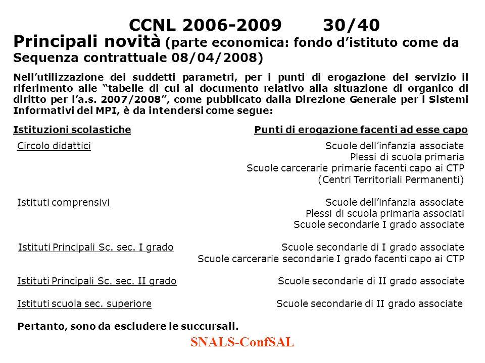 SNALS-ConfSAL CCNL 2006-200930/40 Principali novità (parte economica: fondo distituto come da Sequenza contrattuale 08/04/2008) Nellutilizzazione dei