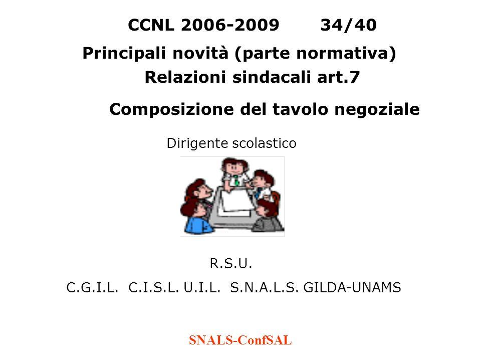 SNALS-ConfSAL CCNL 2006-200934/40 Principali novità (parte normativa) Relazioni sindacali art.7 Composizione del tavolo negoziale Dirigente scolastico