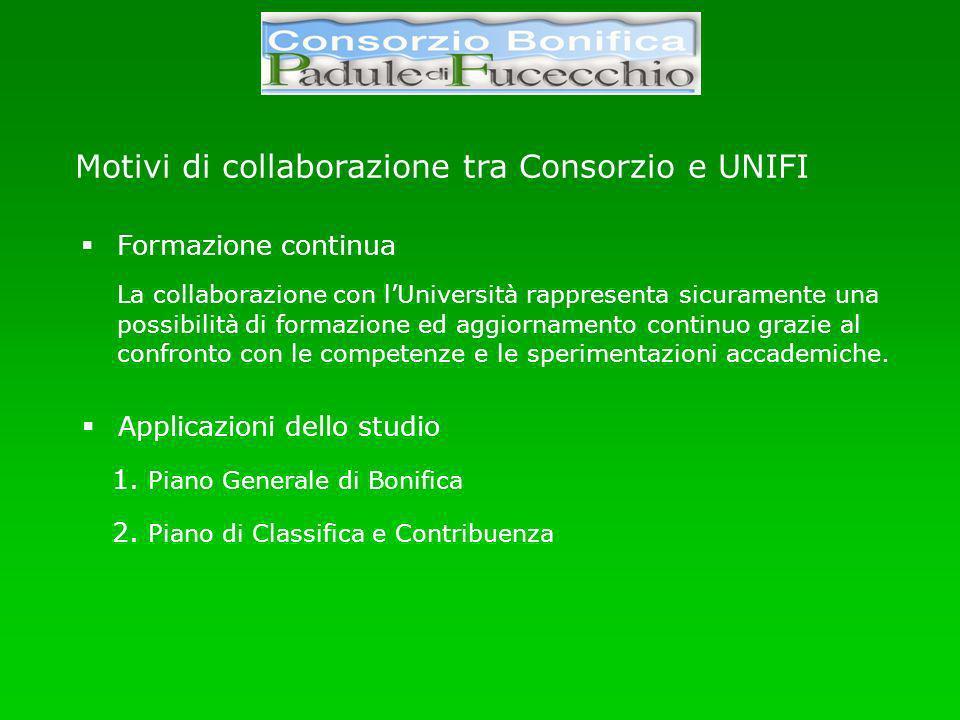Motivi di collaborazione tra Consorzio e UNIFI 1. Piano Generale di Bonifica 2.