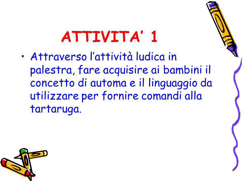 ATTIVITA 1 Attraverso lattività ludica in palestra, fare acquisire ai bambini il concetto di automa e il linguaggio da utilizzare per fornire comandi