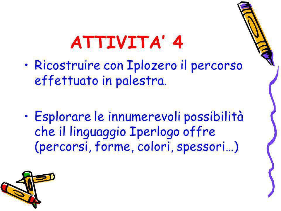 ATTIVITA 4 Ricostruire con Iplozero il percorso effettuato in palestra. Esplorare le innumerevoli possibilità che il linguaggio Iperlogo offre (percor
