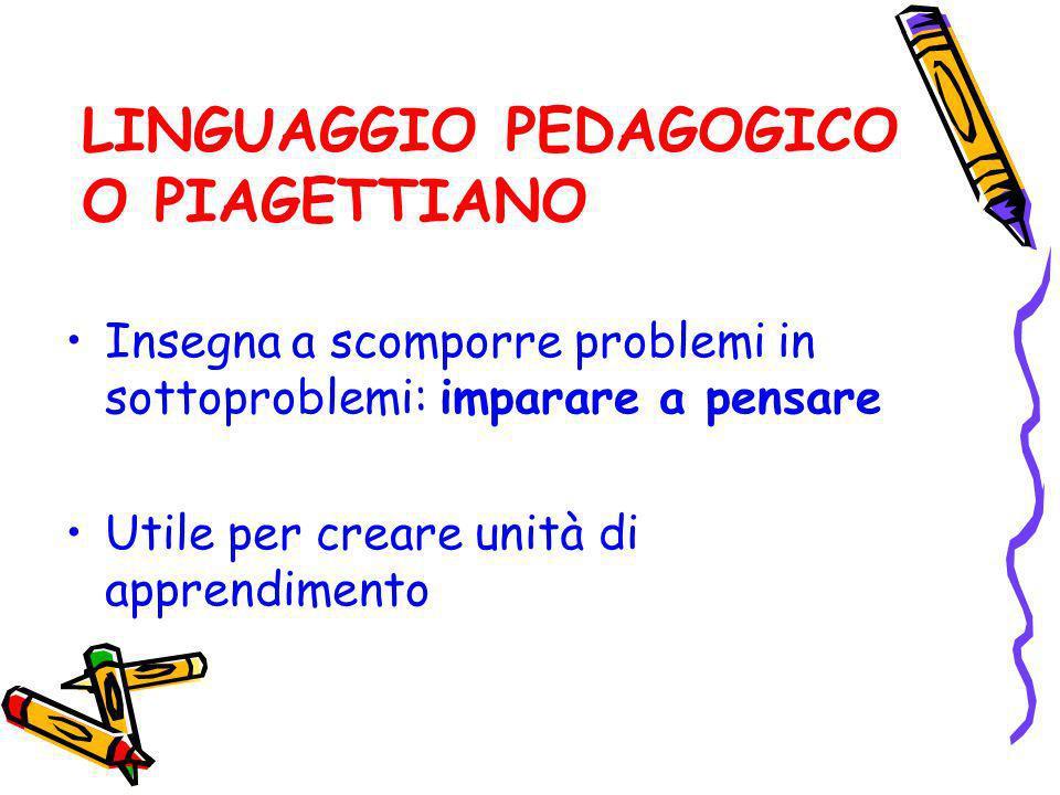 LINGUAGGIO PEDAGOGICO O PIAGETTIANO Insegna a scomporre problemi in sottoproblemi: imparare a pensare Utile per creare unità di apprendimento