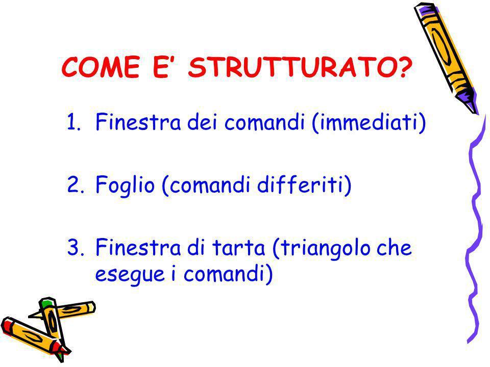 COME E STRUTTURATO? 1.Finestra dei comandi (immediati) 2.Foglio (comandi differiti) 3.Finestra di tarta (triangolo che esegue i comandi)