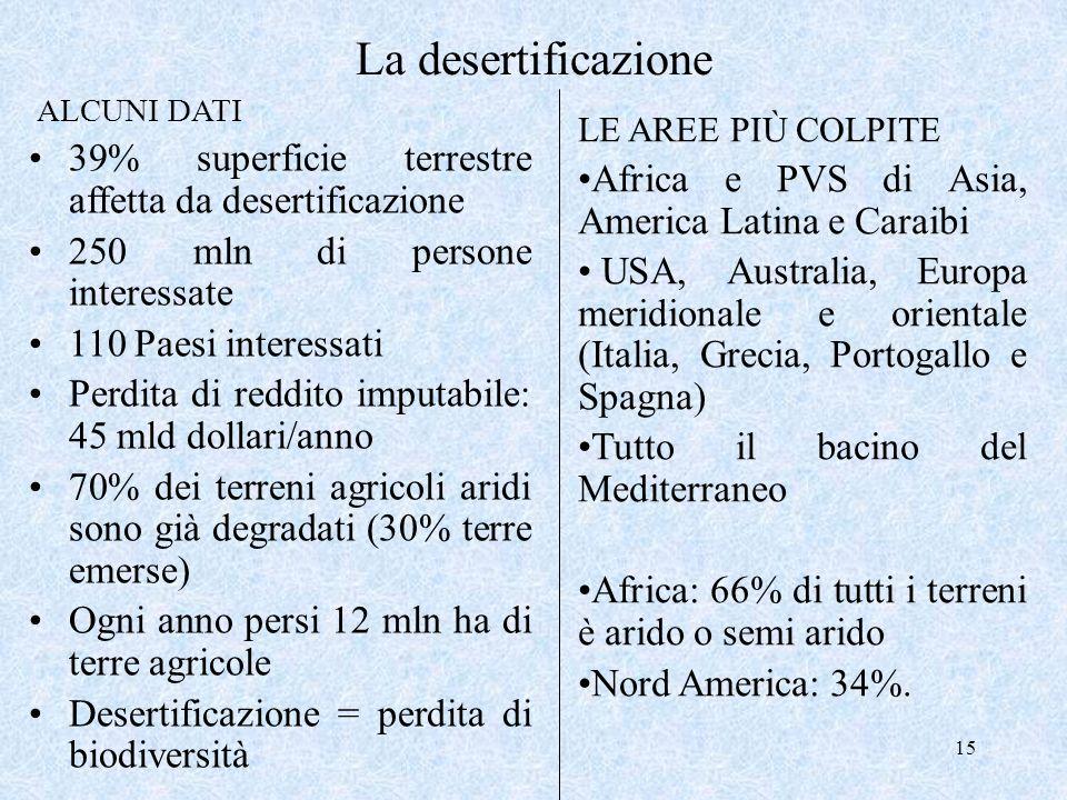 15 La desertificazione ALCUNI DATI 39% superficie terrestre affetta da desertificazione 250 mln di persone interessate 110 Paesi interessati Perdita d