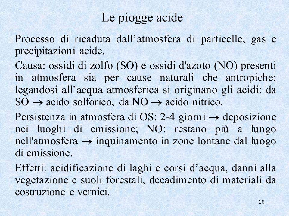 18 Le piogge acide Processo di ricaduta dallatmosfera di particelle, gas e precipitazioni acide. Causa: ossidi di zolfo (SO) e ossidi d'azoto (NO) pre