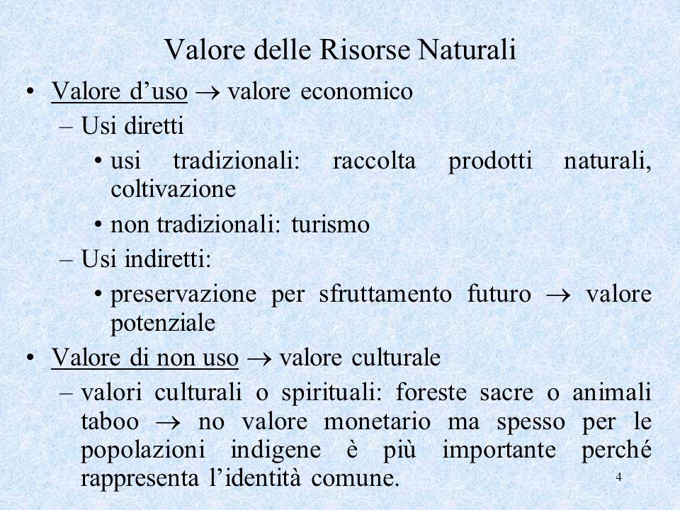 4 Valore delle Risorse Naturali Valore duso valore economico –Usi diretti usi tradizionali: raccolta prodotti naturali, coltivazione non tradizionali: