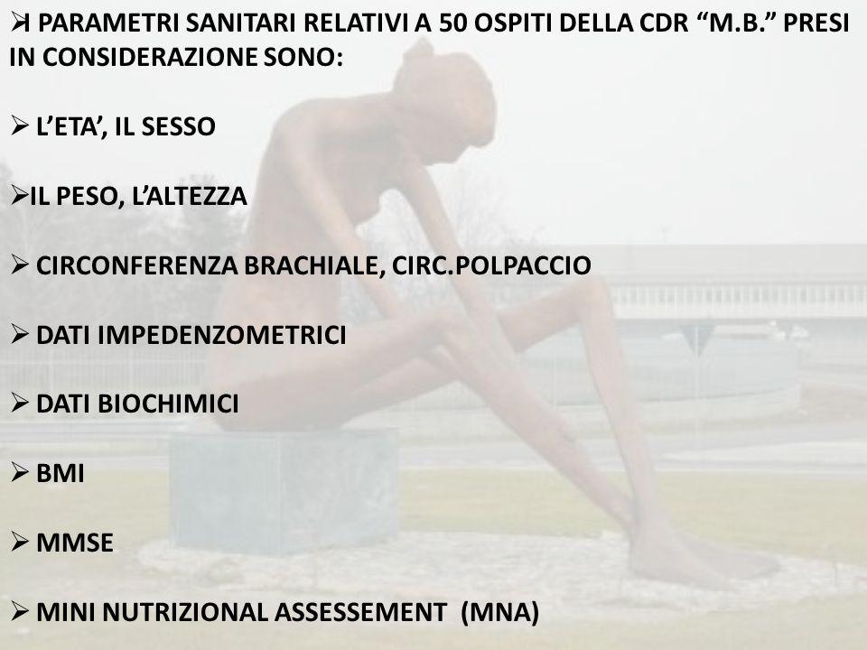 I PARAMETRI SANITARI RELATIVI A 50 OSPITI DELLA CDR M.B. PRESI IN CONSIDERAZIONE SONO: LETA, IL SESSO IL PESO, LALTEZZA CIRCONFERENZA BRACHIALE, CIRC.