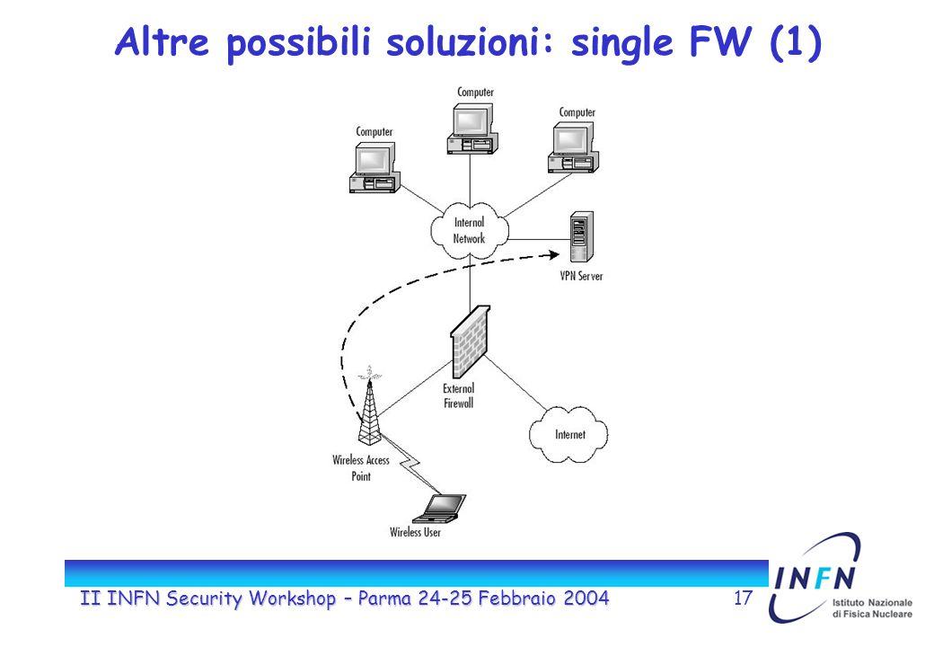 II INFN Security Workshop – Parma 24-25 Febbraio 200417 Altre possibili soluzioni: single FW (1)